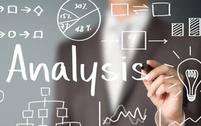 FINANCIAL ANALYSIS and REPORTING